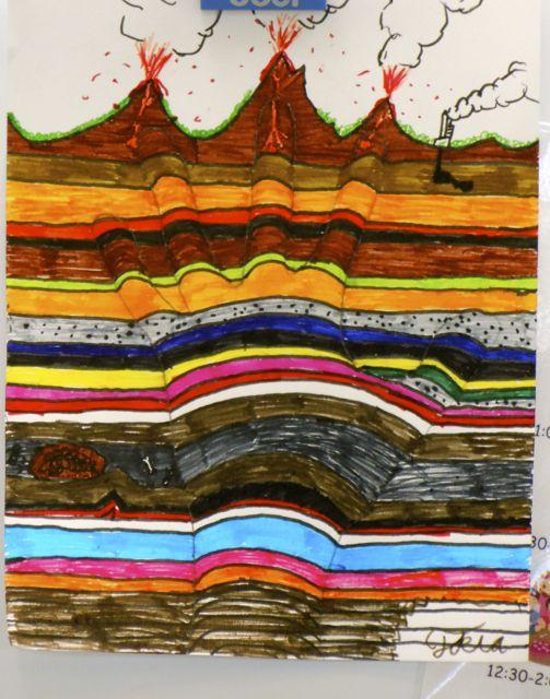 Drawn rock sedimentary rock And Sedimentary Trace a Rocks