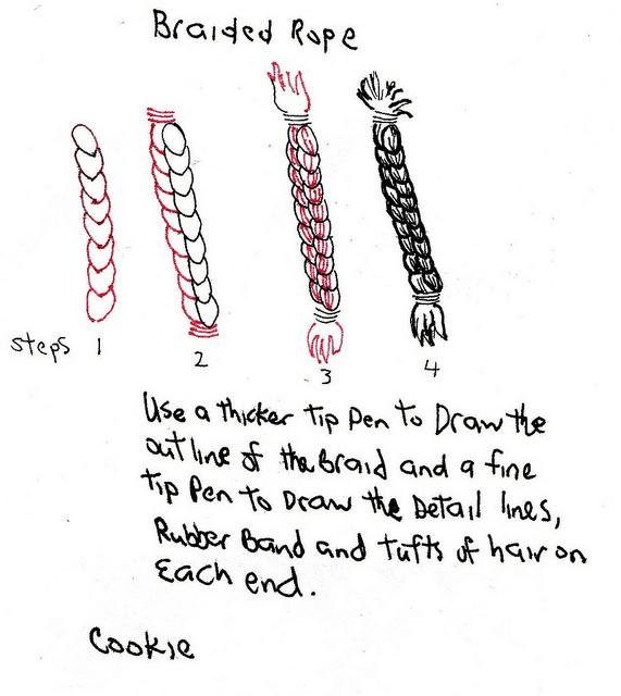 Drawn rope braided rope Here via is Pattern