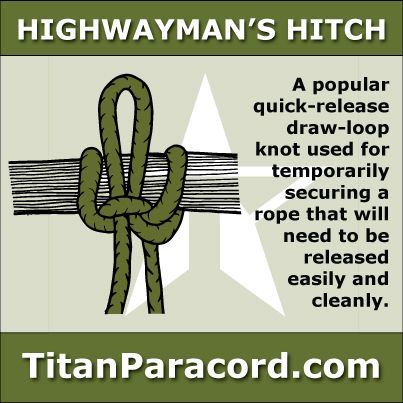 Drawn rope loop drawing Release will Hitch quick temporarily