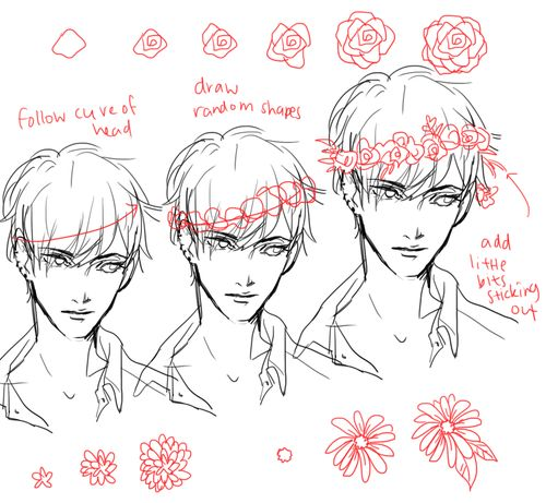 Drawn rose anime Ideas of Draw How Your