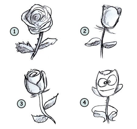 Drawn rose cartoon Birds This How to image