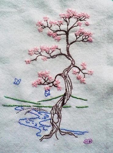 Drawn sakura blossom pinter Cherry Japanese flower  drawing