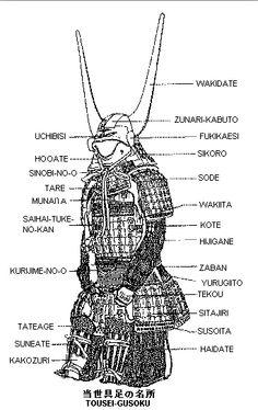 Drawn samurai ancient Art The Samurai terminology diagram