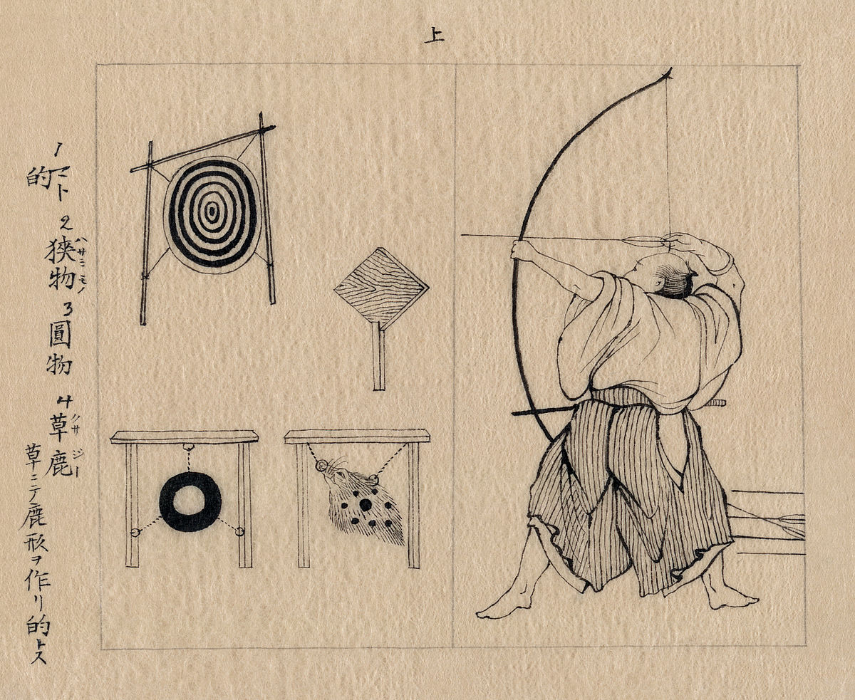 Drawn samurai archer  Wikipedia archery History of