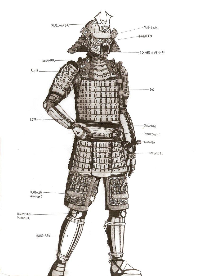 Drawn samurai samurai armor Áo jpg (900×1165) samurai_armor_yoroi_by_magnus_stark