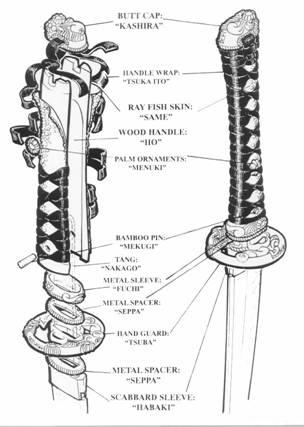 Drawn samurai samurai sword Of left Samurai the Myth