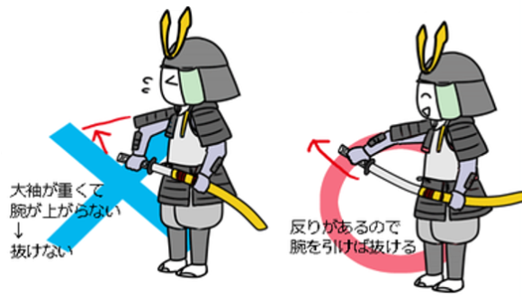 Drawn samurai two sword Civil though samurai warfare government