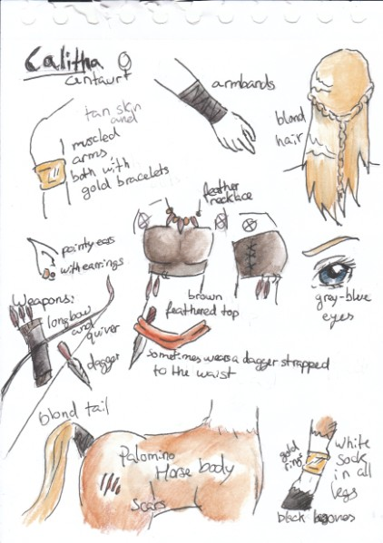 Drawn scar claw The topic Image RP) Chicken