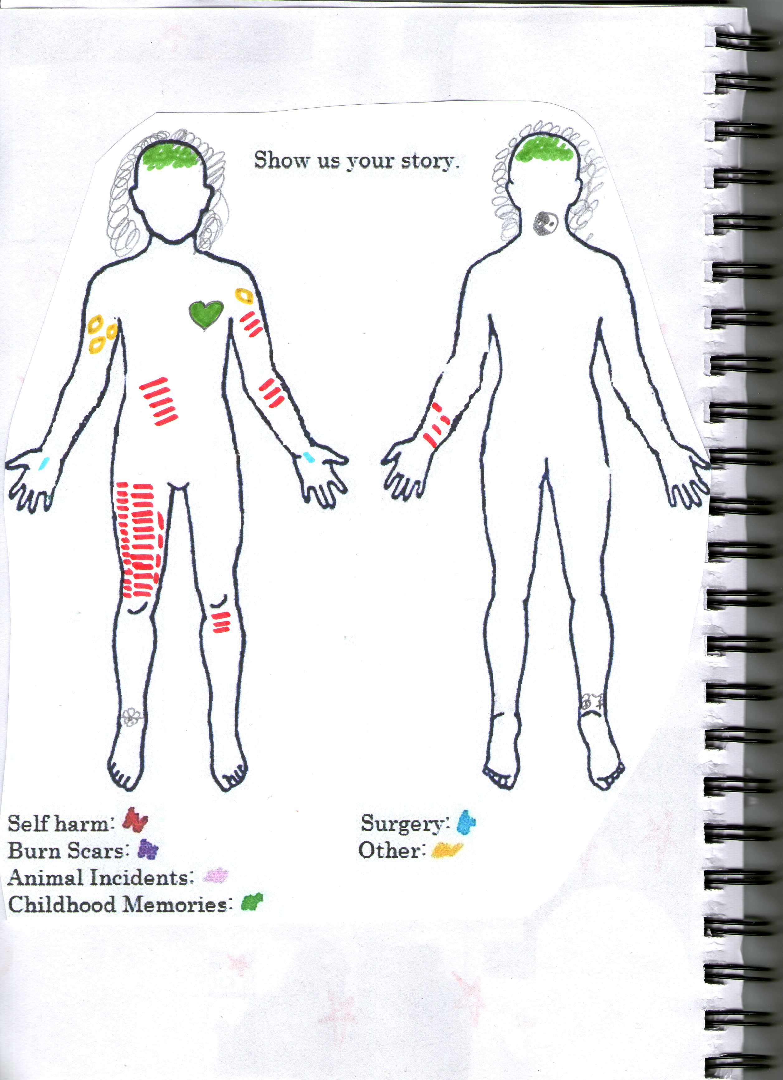 Drawn scar show me Image Harm Day & Support