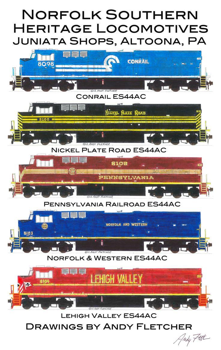 Drawn scenery norfolk Altoona Juniata Railroad best Model