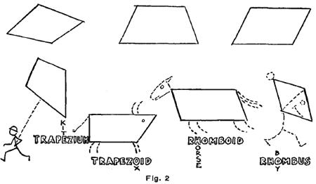 Drawn scenic geometrical shape To Forms Draw Teaching Kids
