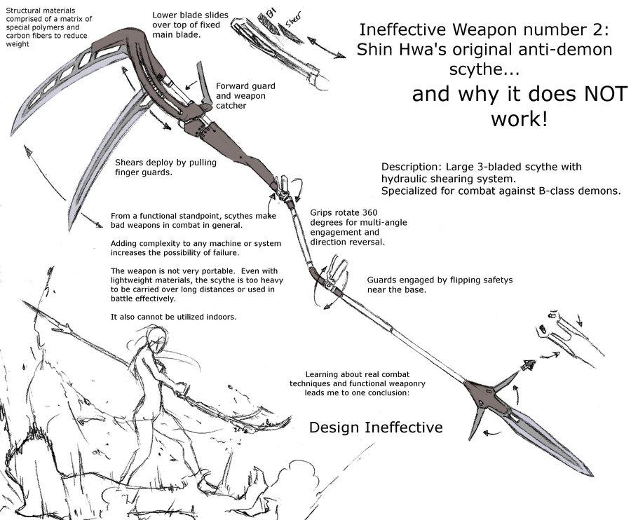 Drawn scythe combat Weapons weapons Hwa's Hwa's 2