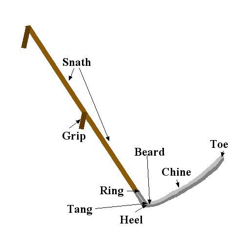 Drawn scythe different Commons Scythe parts01 parts01 png