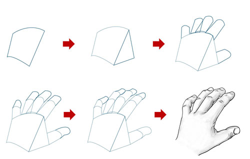 Drawn shapes geometric shape Hands of with The Art