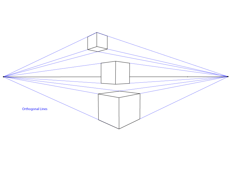 Drawn shapes perspective drawing Paint Basics: Point Perspective Point
