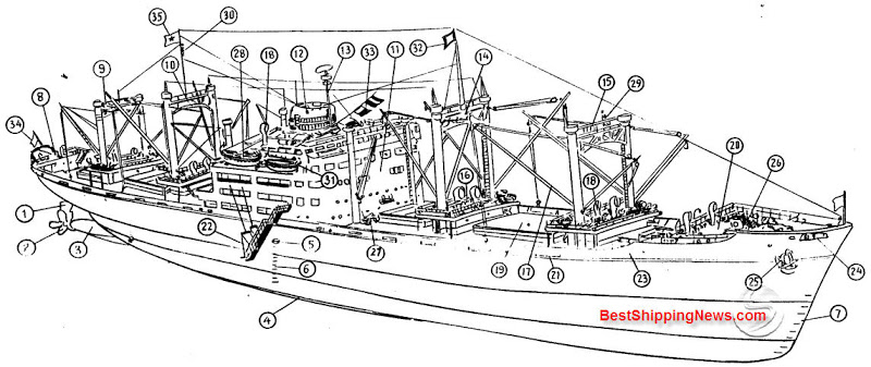 Drawn ship cargo boat Large Picture of ships Shipbuilding
