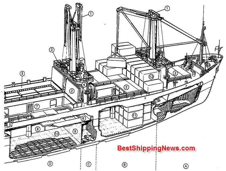 Drawn ship cargo boat D C B No3 No3