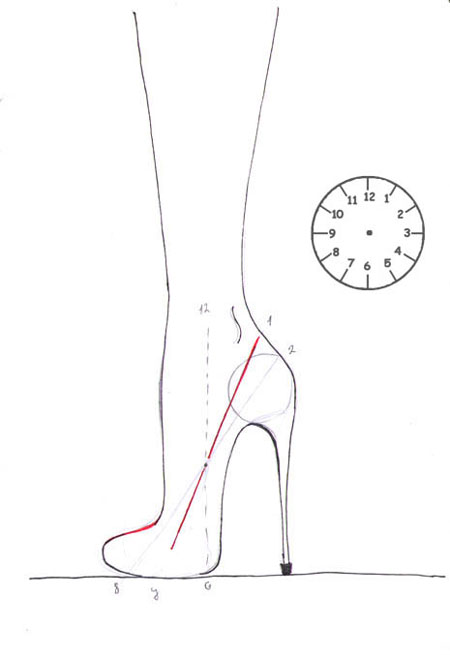Draw to I heels How