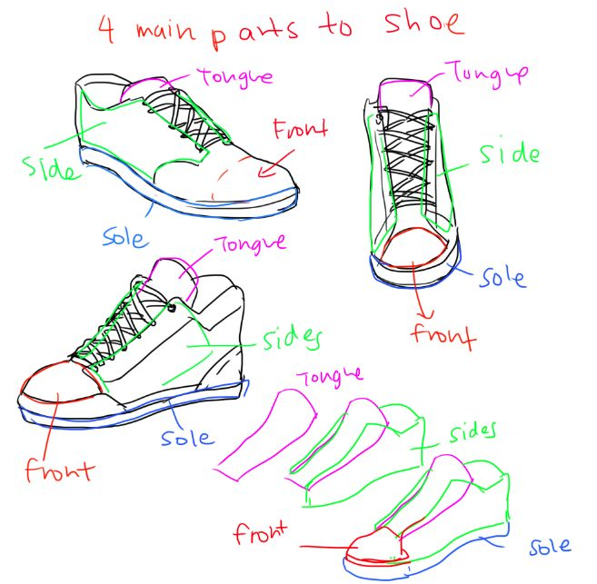 Drawn shoe anime character Clothes Find images Character about