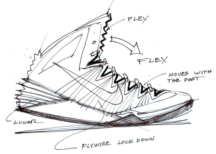 Drawn shoe design sketch basketball Pinterest The about Studio images