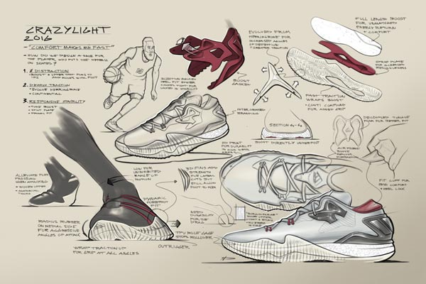 Drawn shoe design sketch basketball Highlight Crazylight ultimate the top