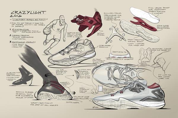 Drawn shoe design sketch basketball Traffic Crazylight Crazylight specifically adidas