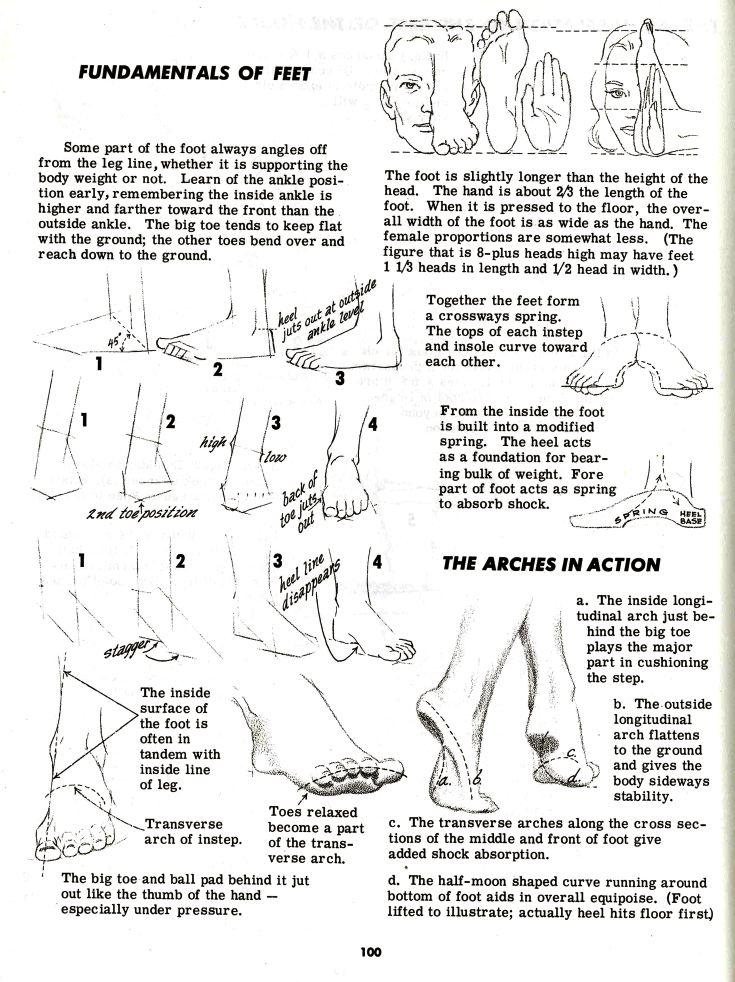 Drawn shoe foot Foot Creature Character Shoe) Design