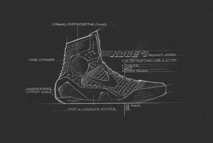 Drawn shoe kobe 9 SHOES 9 Nike Drawing KOBE