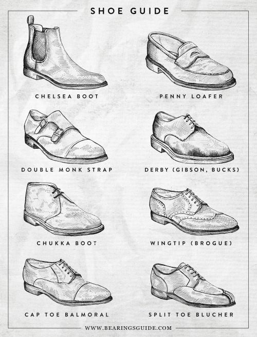 Drawn shoe mens shoe Ideas Ivy 25+ This shoes