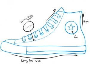 Drawn converse converse high top Step Chuck Draw How Fashion