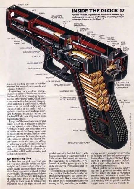 Drawn shotgun glock 17 Glock Ammo and Glock Internal