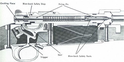 Drawn shotgun old gun Stuff? older that had say