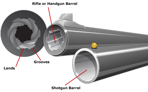 Drawn shotgun revolver gun The  Handgun in handgun