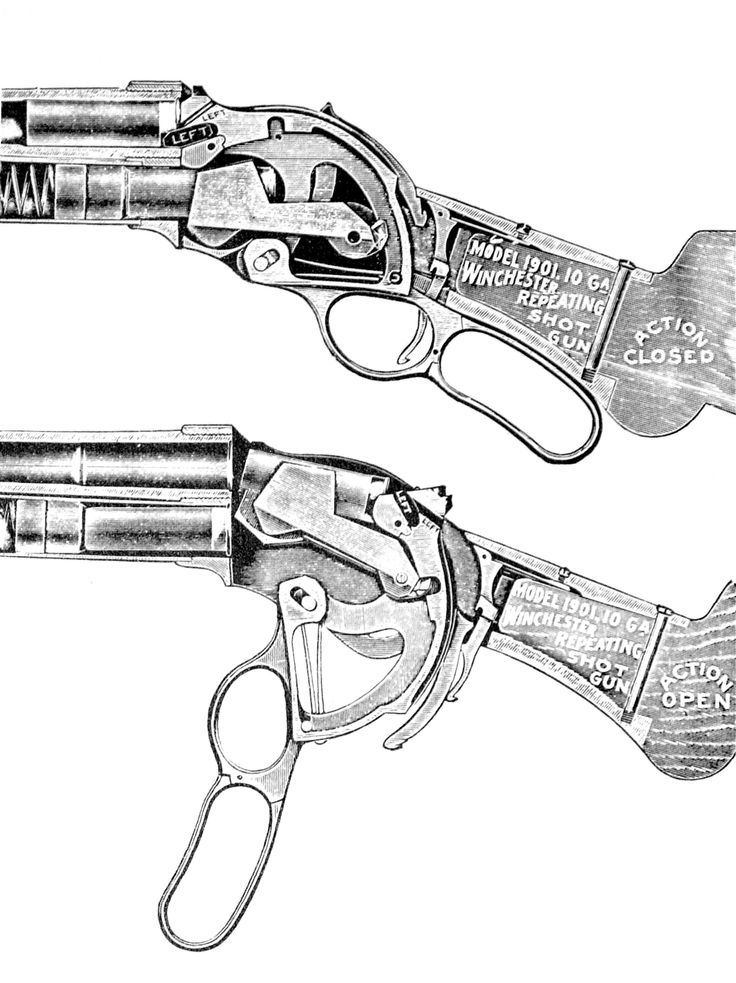 Drawn shotgun western gun Shotgun Western lever 1887 action