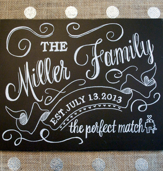 Drawn sign custom Chalkboard Hand Custom Hand //
