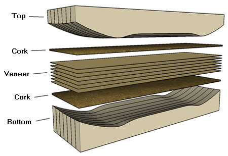 Drawn skateboard plywood Mold with Wood and Skateboard