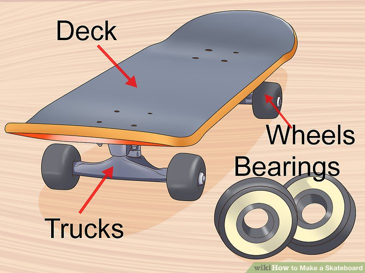 Drawn skateboard plywood Image titled (with Step a