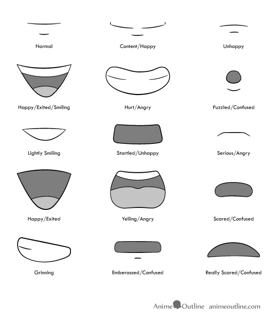 Drawn smile smirk Expressions Tutorial  Anime Mouth