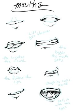 Drawn smile smirk #lips Find more this on