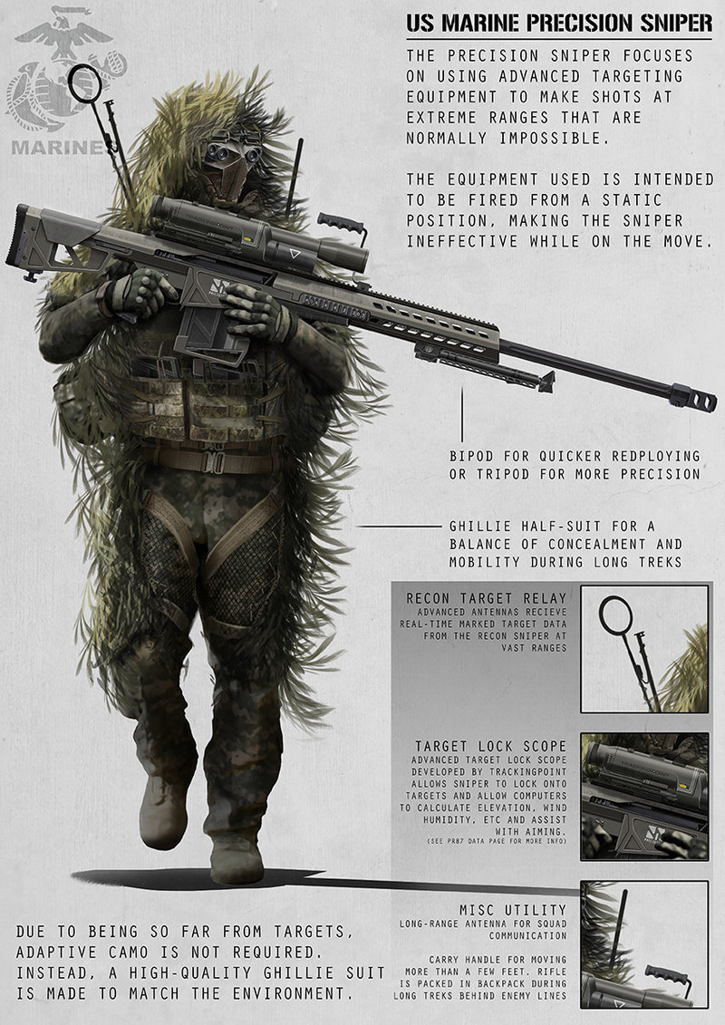 Drawn snipers marine sniper ~AlexJJessup deviantART by the wish