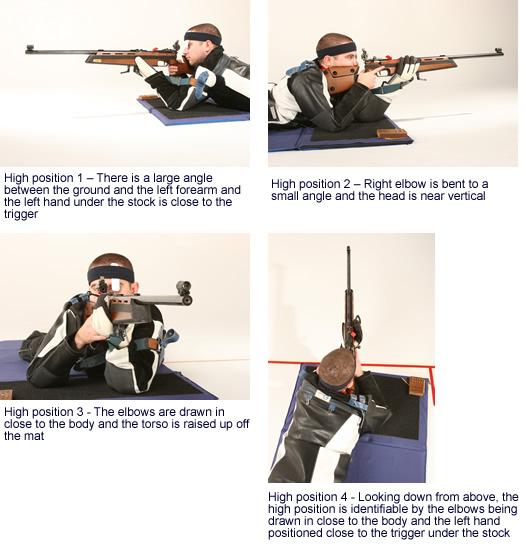 Drawn snipers prone Prone smallbore position for position