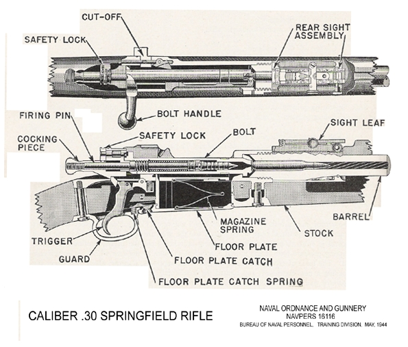 Drawn snipers ww1 gun Of and [ IMG] WW1