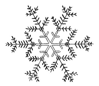 Drawn snowflake Carriage Skeletons Nurses Request Nurses