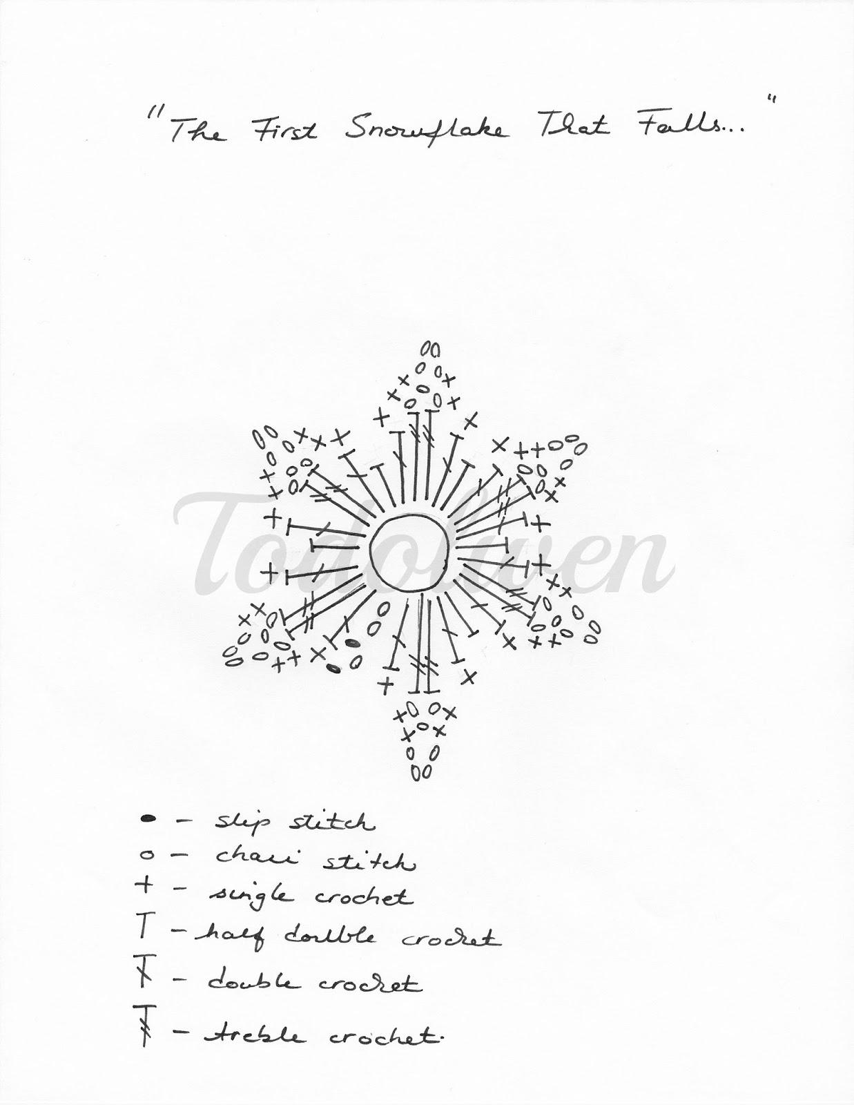 Drawn snowflake small FmdIyND4Qk0/VAvariwovJI/AAAAAAA com/ blogspot