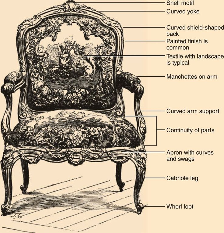 Drawn sofa antic XV Louis Louis xv chair