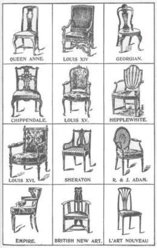 Drawn sofa antic Guide Photo on Chair Identification