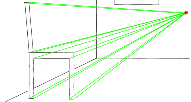 Drawn room vanishing point Room a 4 Point Tutorial