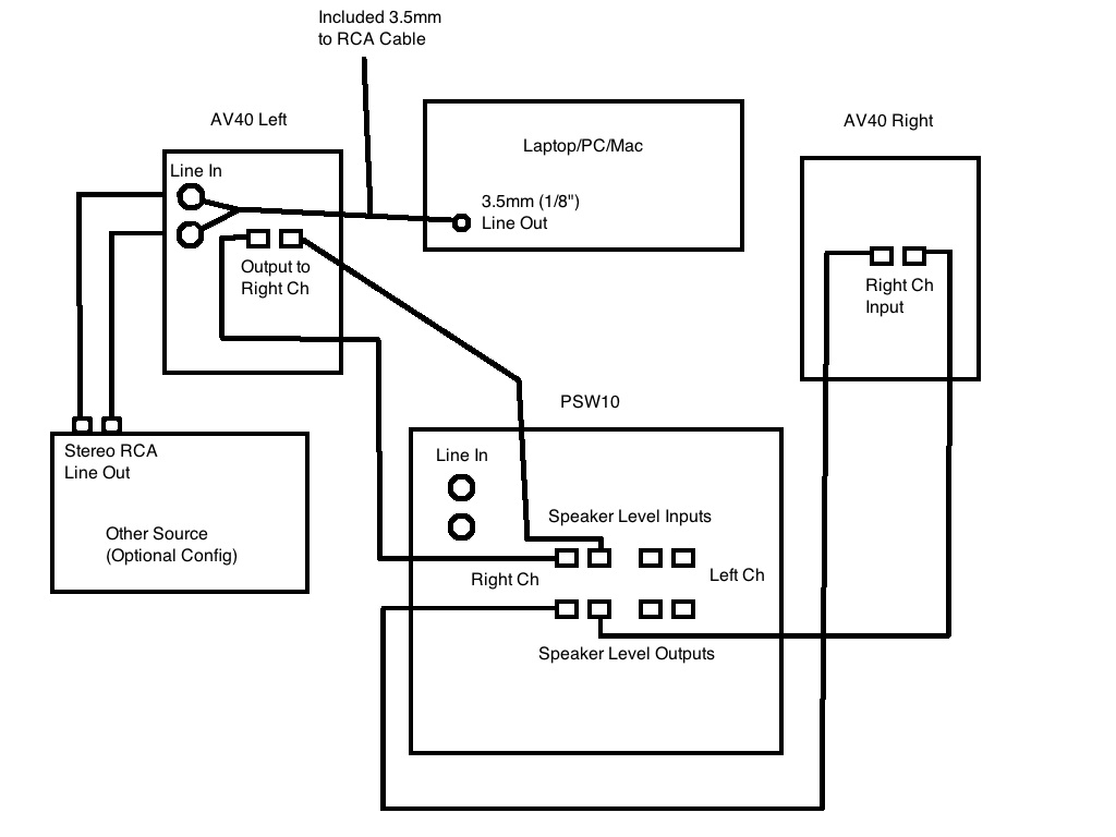 Drawn speakers input and output #12