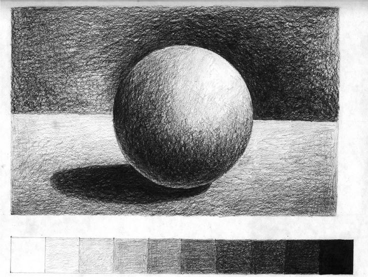 Drawn sphere charcoal 43 Teaching: best and Pin