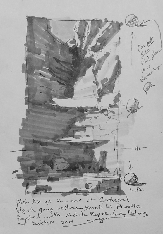 Drawn spheric ink THE Cathedral SKETCHBOX Wash